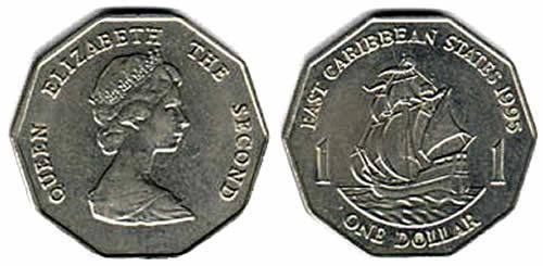 Money: East Caribbean Dollar